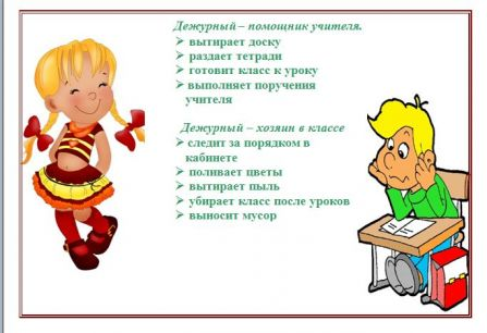 картинки дежурство в классе